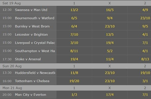 league two odds