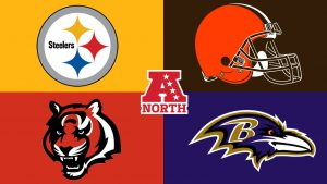 2020 AFC North Odds