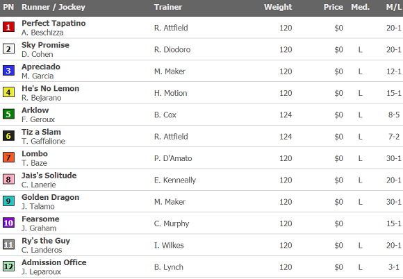 2020 Louisville Stakes Odds
